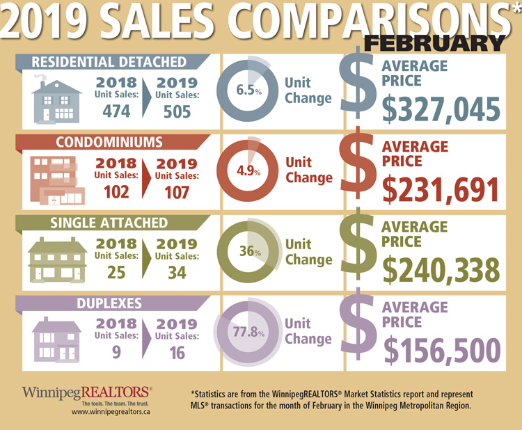 Sales-Comparisons-February-2019.jpg (190 KB)