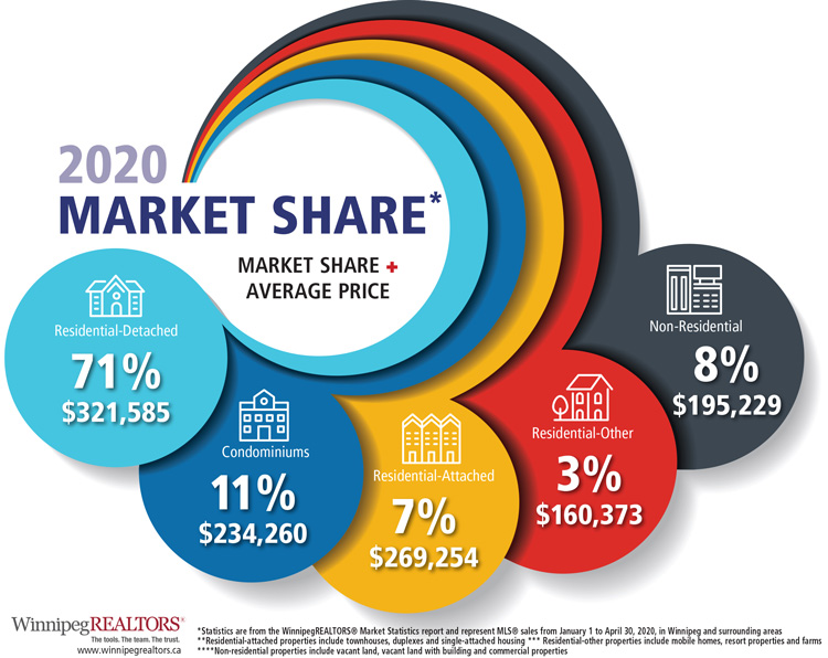 Market-Share-YTD-April-2020.jpg (144 KB)