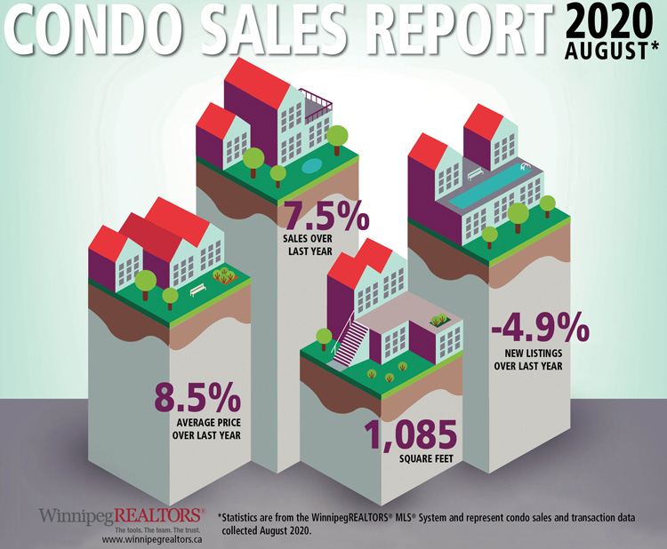 Condo-Sales-Report-AUG-2020.jpg (134 KB)